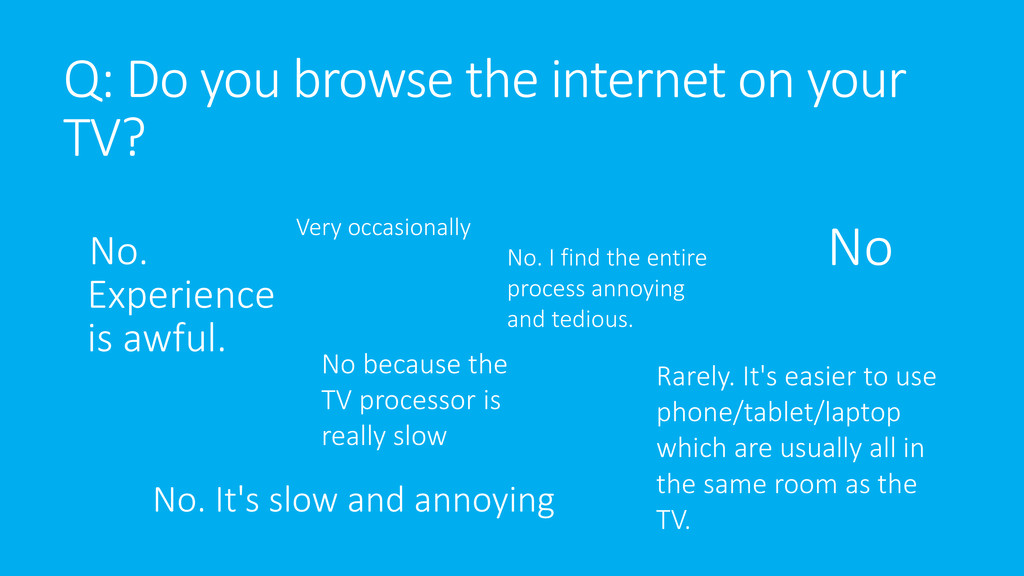 Q: Do you browse the internet on your TV? No. E...