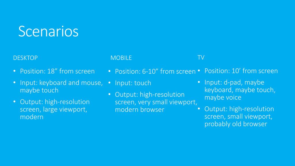 """Scenarios DESKTOP • Position: 18"""" from screen •..."""