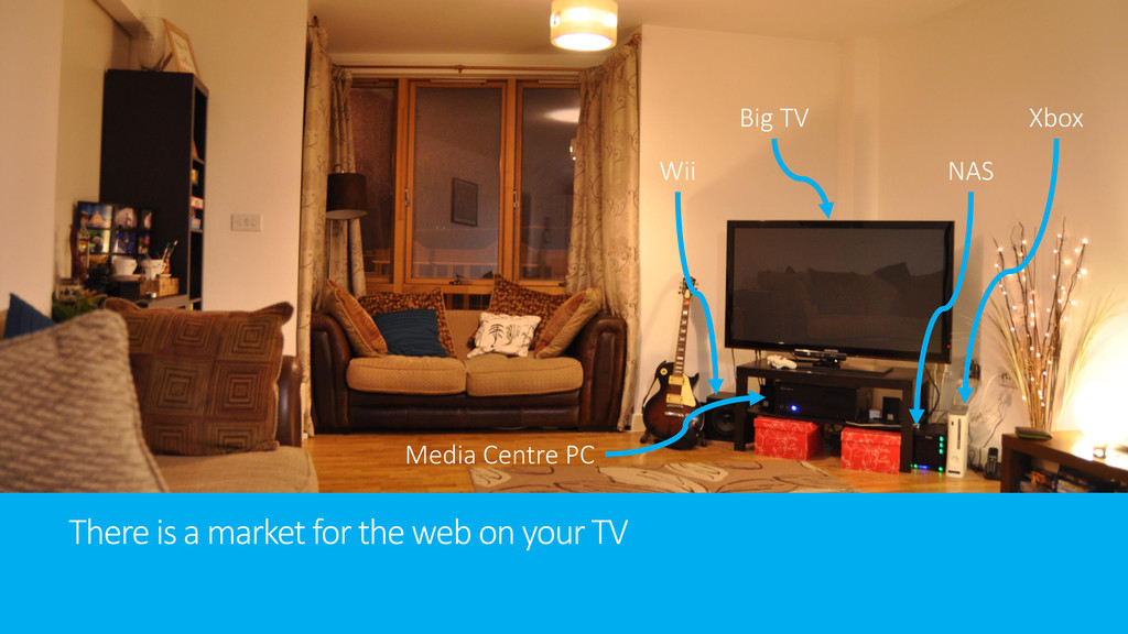 There is a market for the web on your TV Big TV...