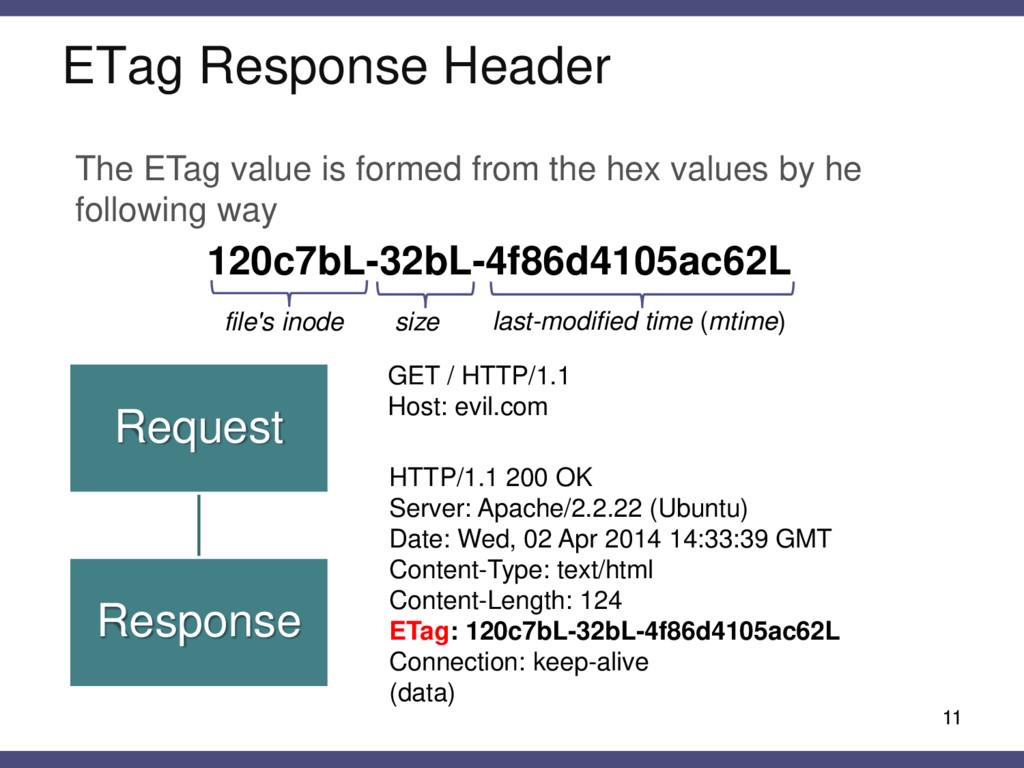 ETag Response Header 11 The ETag value is forme...