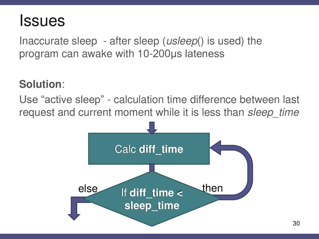 30 Inaccurate sleep - after sleep (usleep() is ...