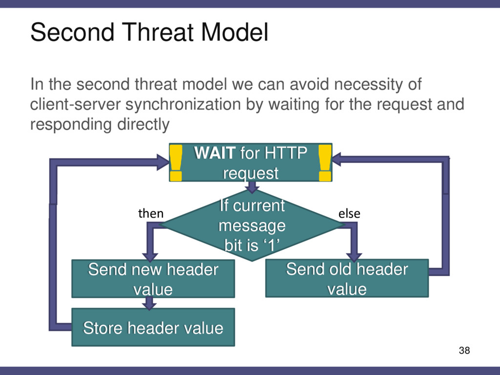 Second Threat Model In the second threat model ...