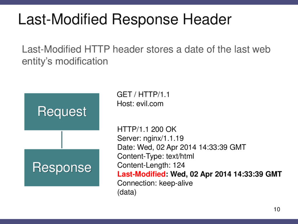 Last-Modified Response Header 10 Last-Modified ...