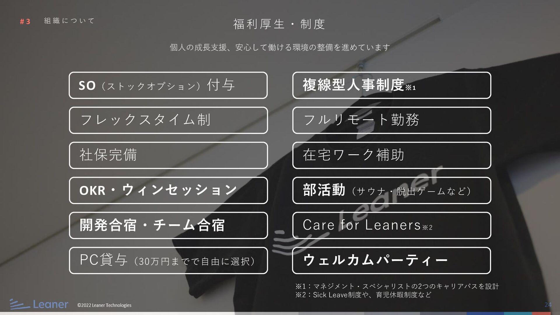 Members Yusuke Ohira CEO 大平 裕介 2016 A.T. 2018 2...