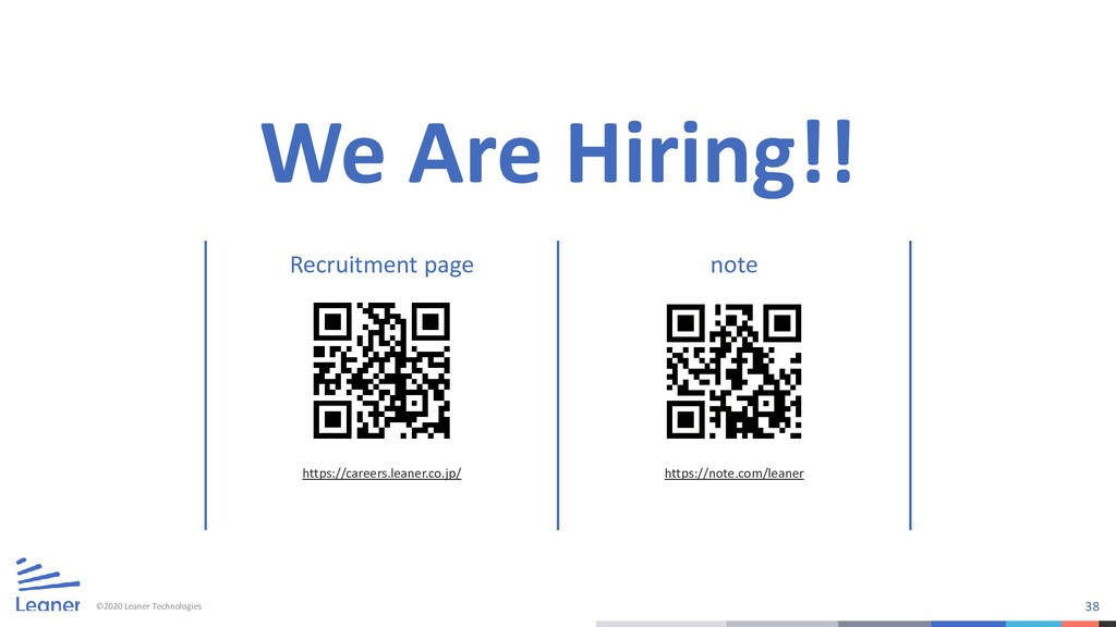 38 # 5 ©2019 Leaner Technologies We Are Hiring!...