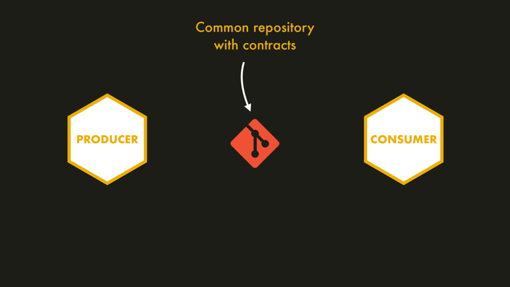 PRODUCER CONSUMER Common repository with contra...