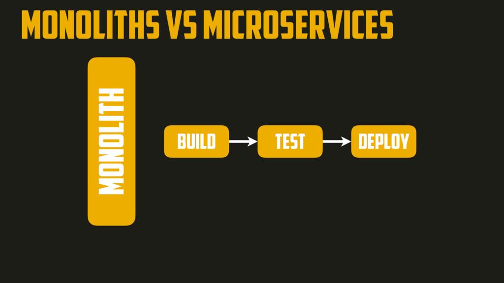 MONOLITHS VS MICROSERVICES MONOLITH build test ...
