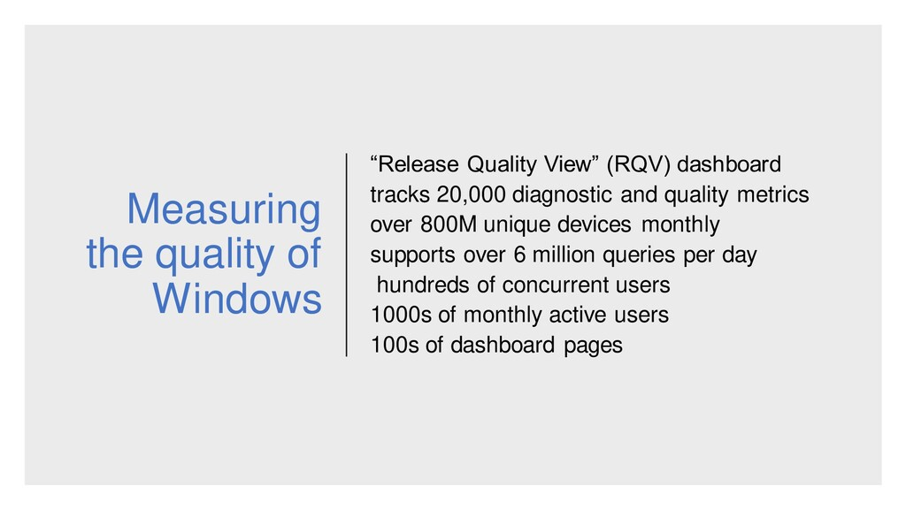 "Measuring the quality of Windows ""Release Quali..."