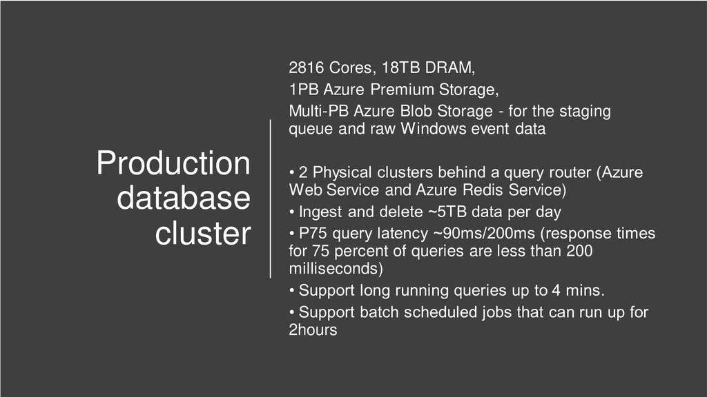 Production database cluster 2816 Cores, 18TB DR...