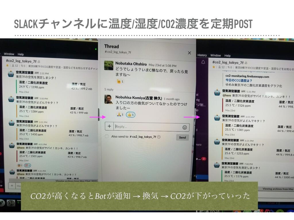 SLACKνϟϯωϧʹԹ/࣪/CO2ೱΛఆظPOST CO2͕ߴ͘ͳΔͱBot͕௨ →...