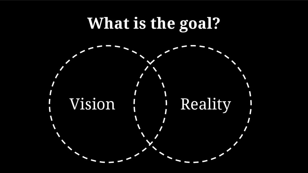 What is the goal? Vision Reality