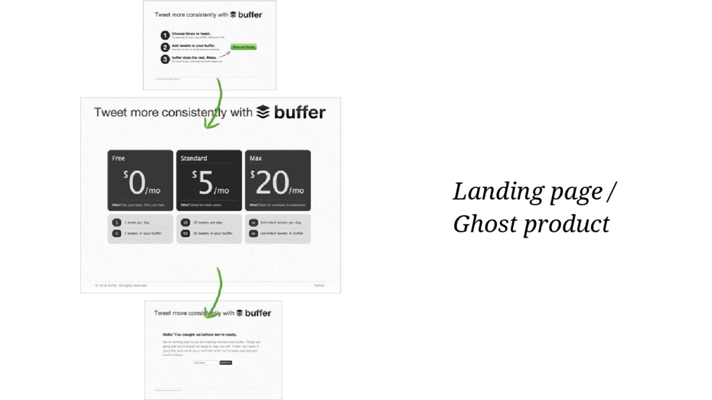 Landing page / Ghost product
