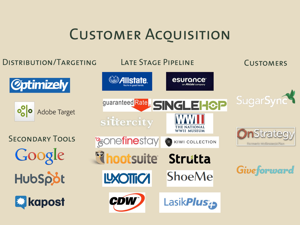 Customer Acquisition Customers Late Stage Pipel...