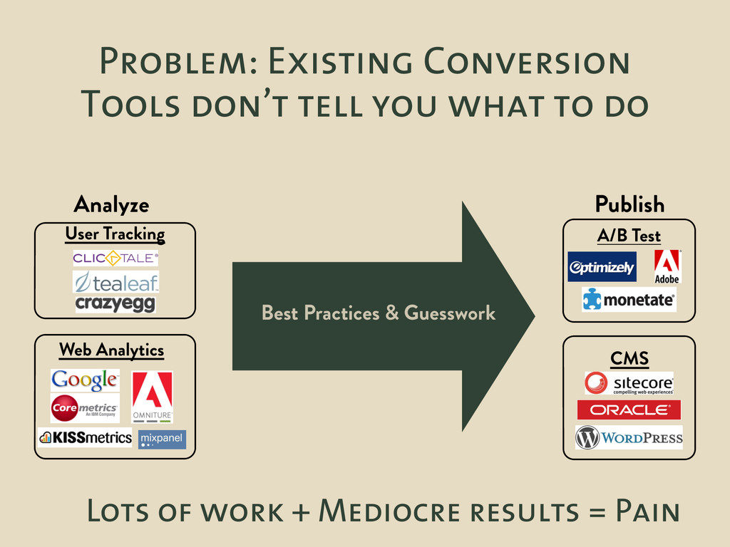 Problem: Existing Conversion Tools don't tell y...