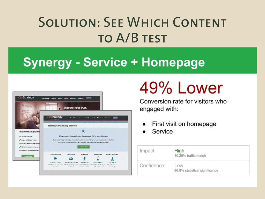 Solution: See Which Content to A/B test