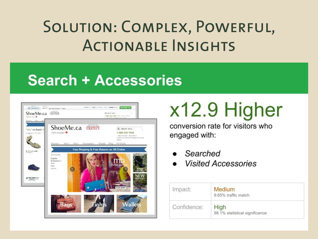Solution: Complex, Powerful, Actionable Insights