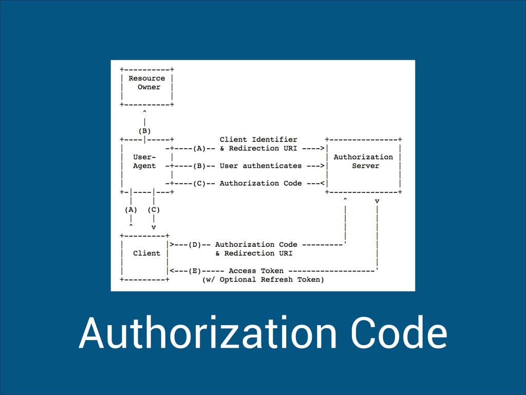 Authorization Code