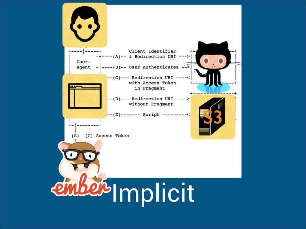 Implicit S3
