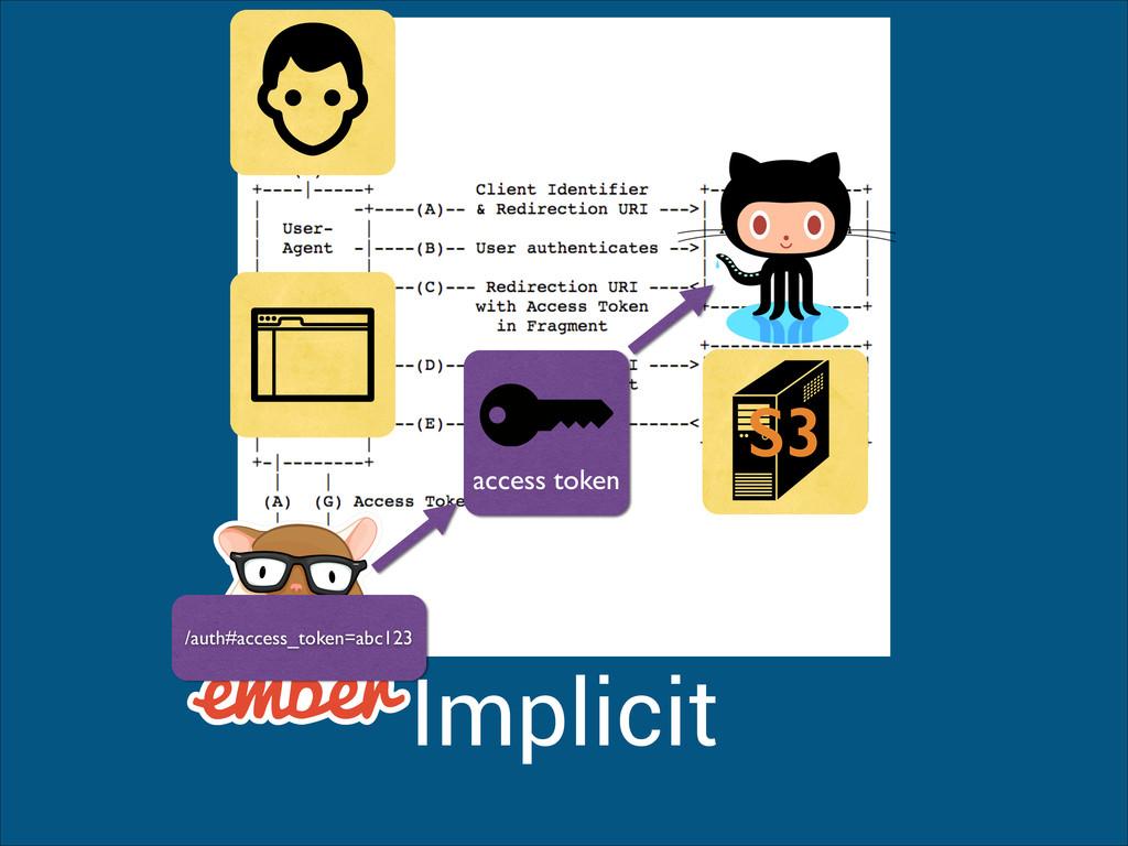 Implicit S3 access token /auth#access_token=abc...