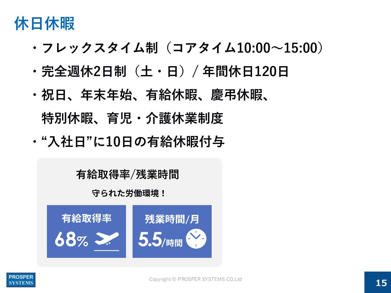 定例勉強会 各社員がテーマを 用意して講義形式で行う 定例勉強会(毎月開催) リアルタイムに質...