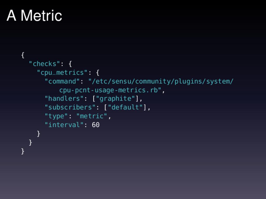 "A Metric { ""checks"": { ""cpu_metrics"": { ""comman..."