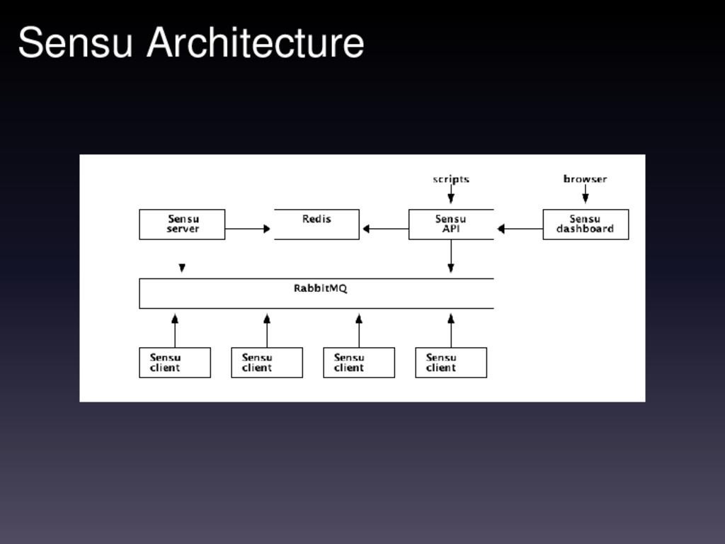 Sensu Architecture