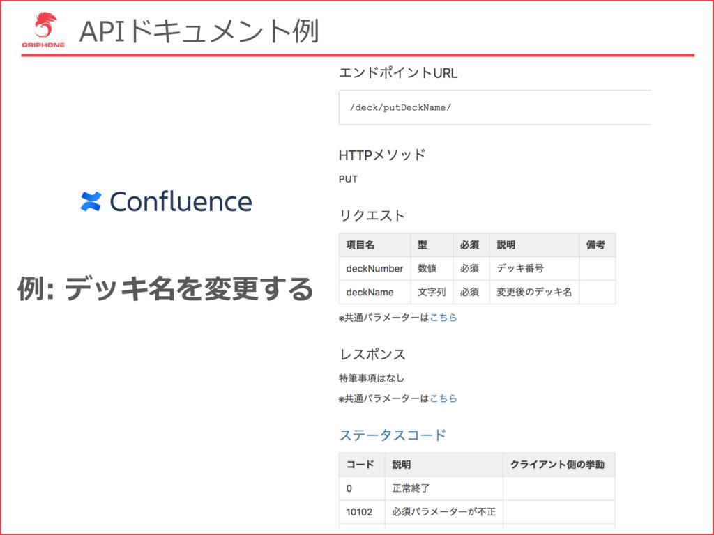 APIドキュメント例 例: デッキ名を変更する