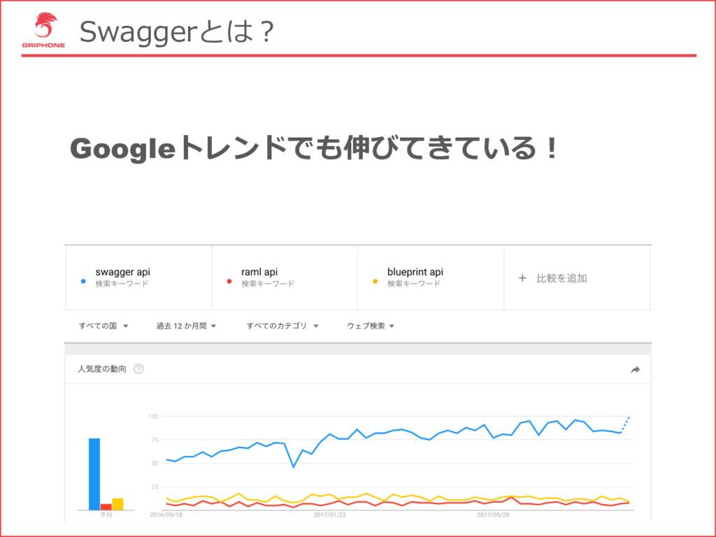 Swaggerとは? Googleトレンドでも伸びてきている!