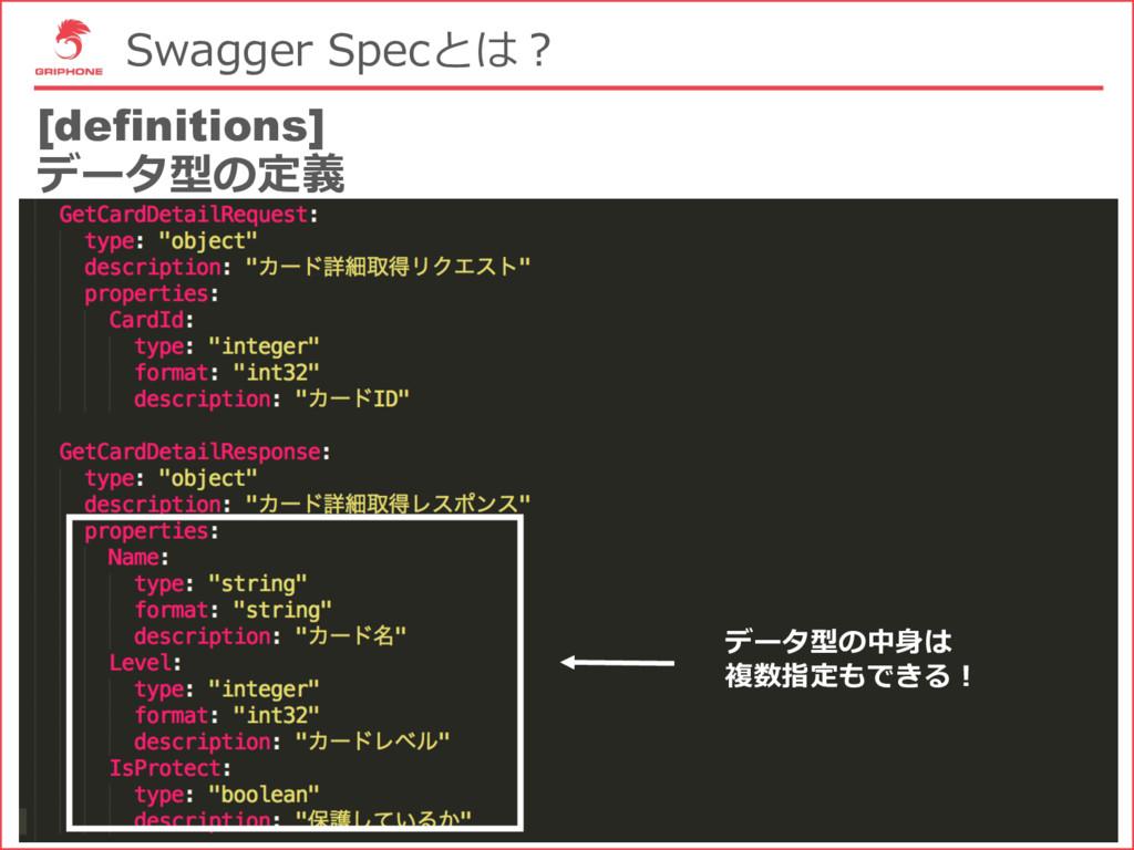 Swagger Specとは? [definitions] データ型の定義 データ型の中⾝は ...