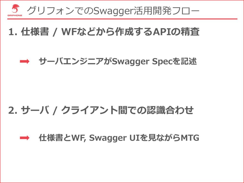 グリフォンでのSwagger活⽤開発フロー 1. 仕様書 / WFなどから作成するAPIの精査...