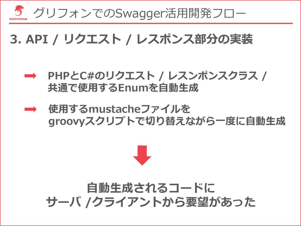 グリフォンでのSwagger活⽤開発フロー 3. API / リクエスト / レスポンス部分の...