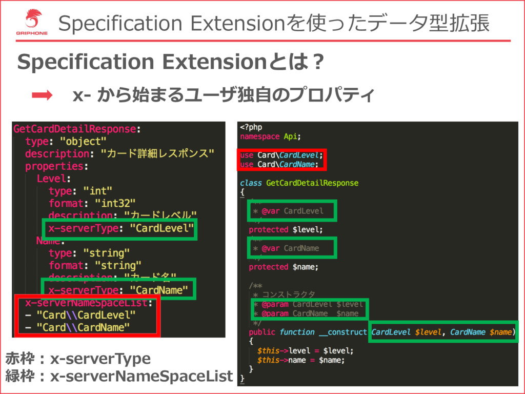 Specification Extensionを使ったデータ型拡張 Specification...