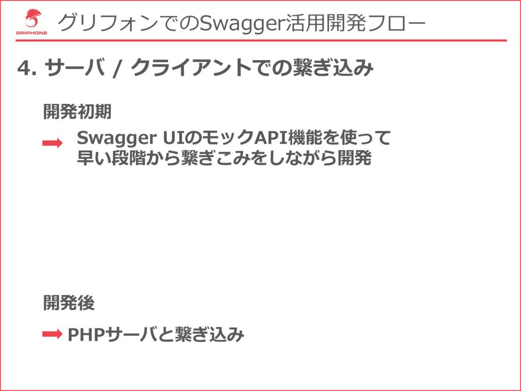 グリフォンでのSwagger活⽤開発フロー 4. サーバ / クライアントでの繋ぎ込み 開発初...