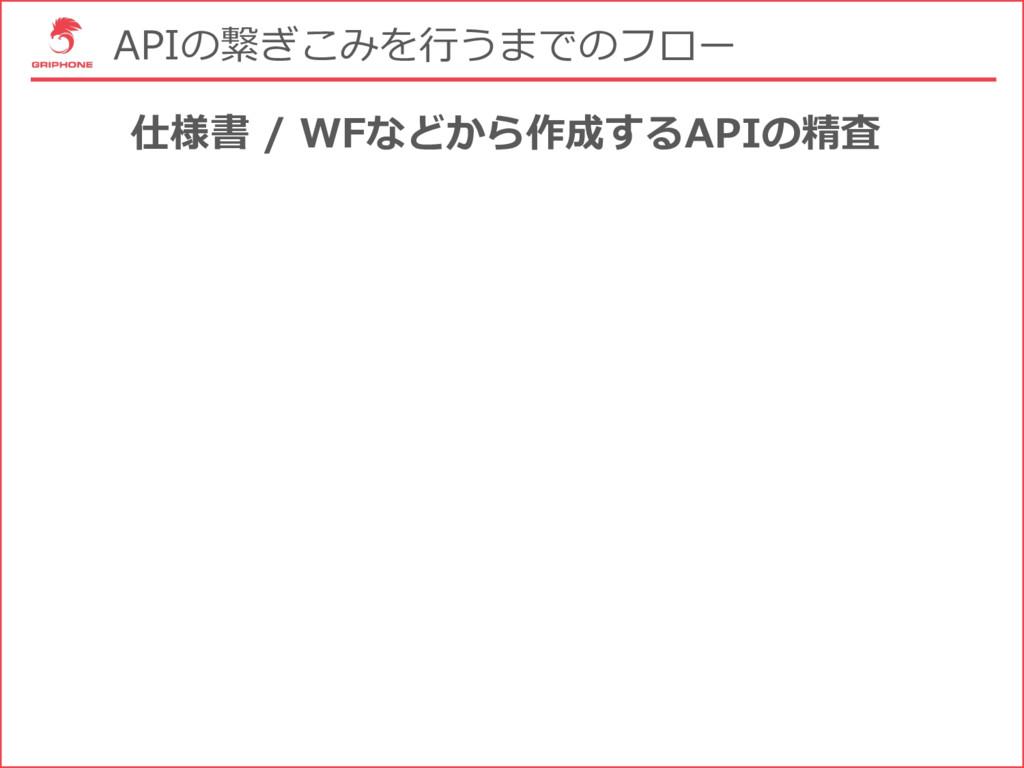 APIの繋ぎこみを⾏うまでのフロー 仕様書 / WFなどから作成するAPIの精査