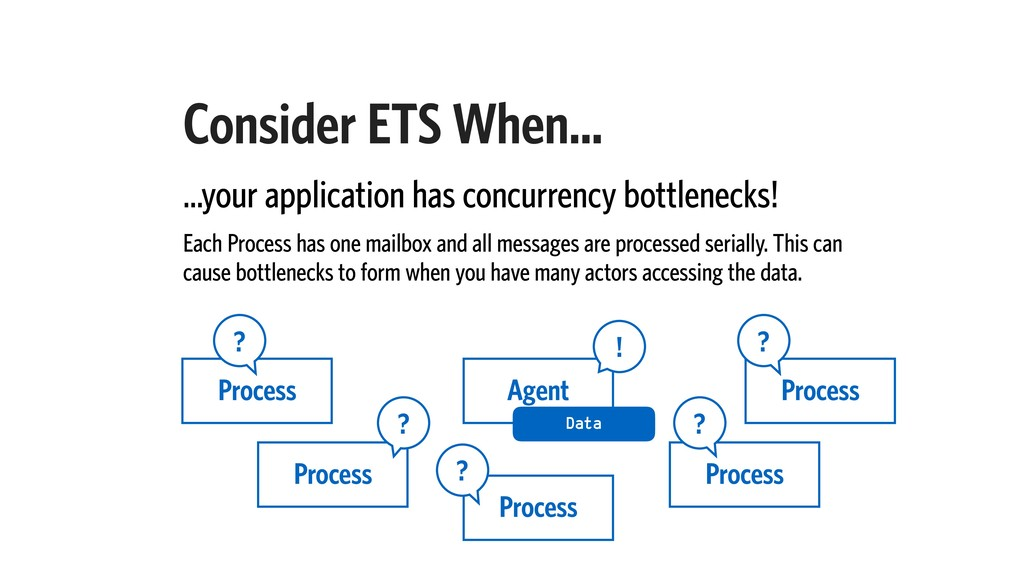 …your application has concurrency bottlenecks! ...