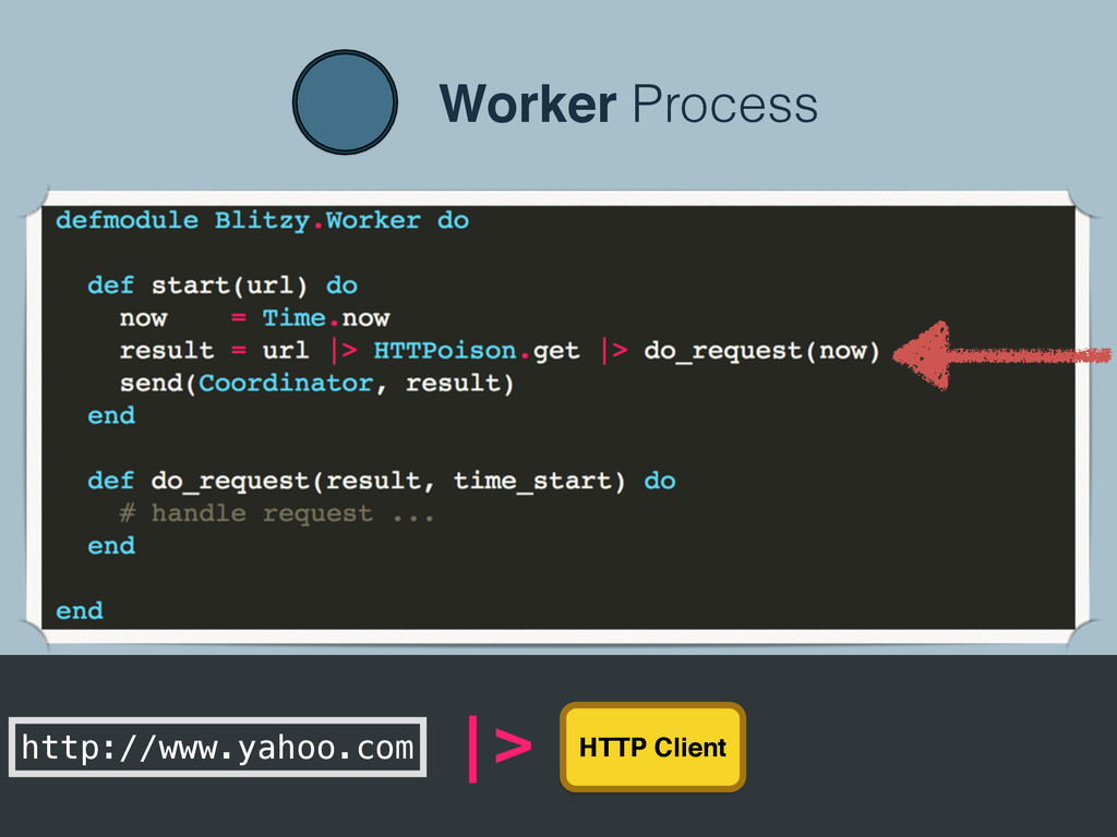 Worker Process http://www.yahoo.com |> HTTP Cli...