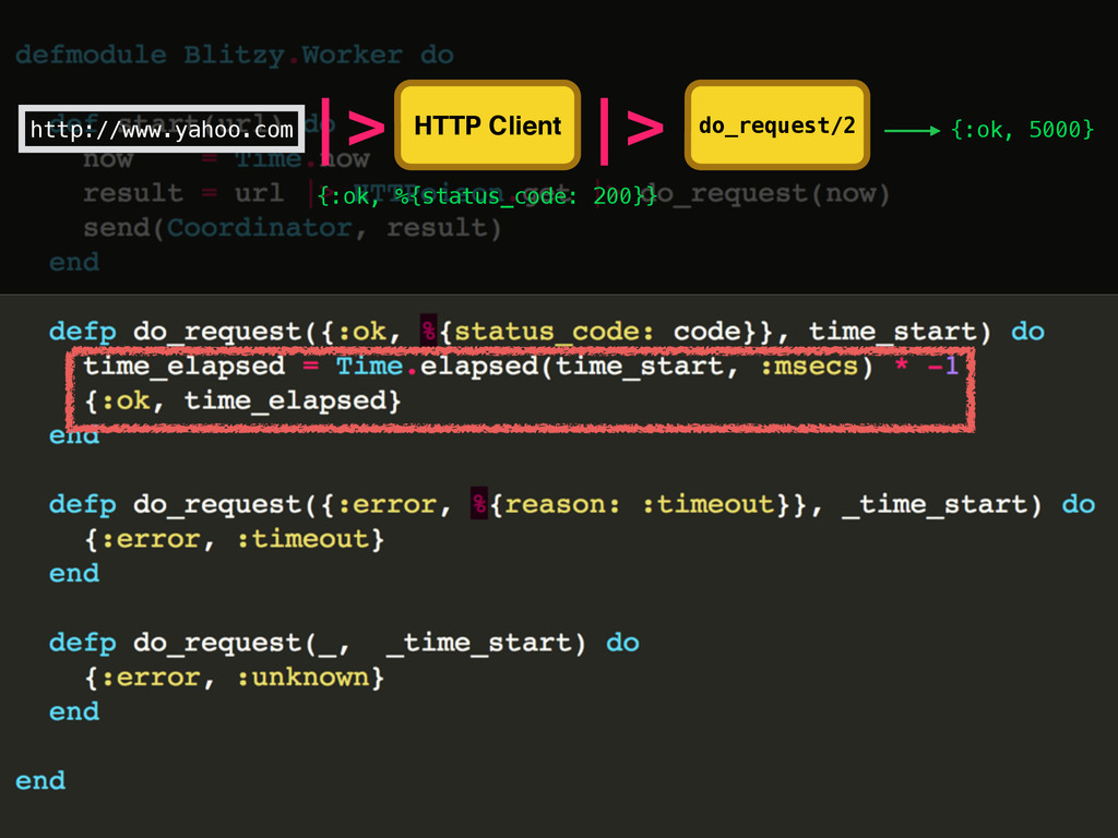 HTTP Client http://www.yahoo.com  > {:ok, %{sta...