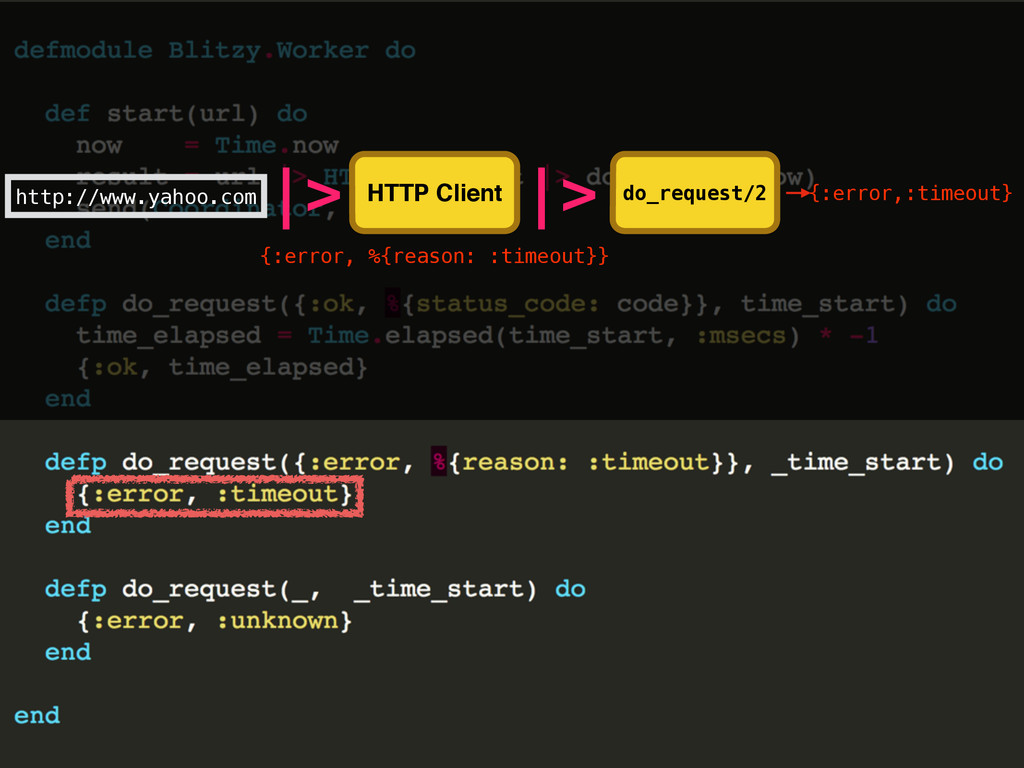 HTTP Client http://www.yahoo.com  >  > do_reque...