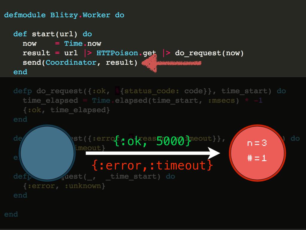 {:error,:timeout} {:ok, 5000} n = 3 # = 1
