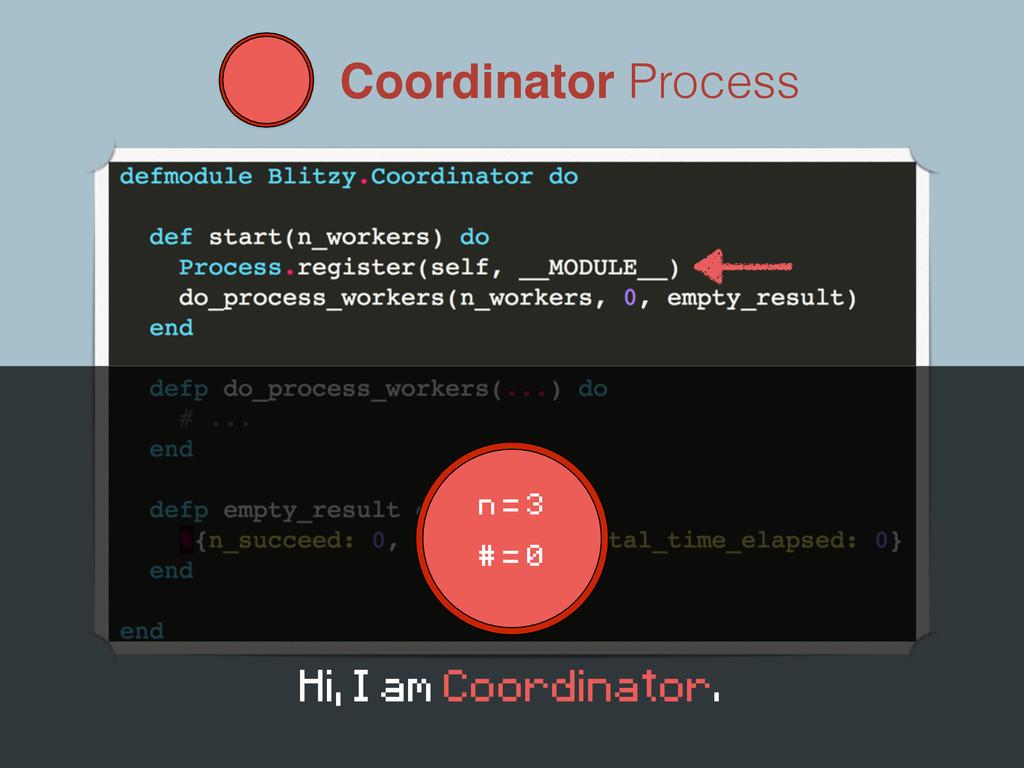 Coordinator Process Hi, I am Coordinator. n = 3...