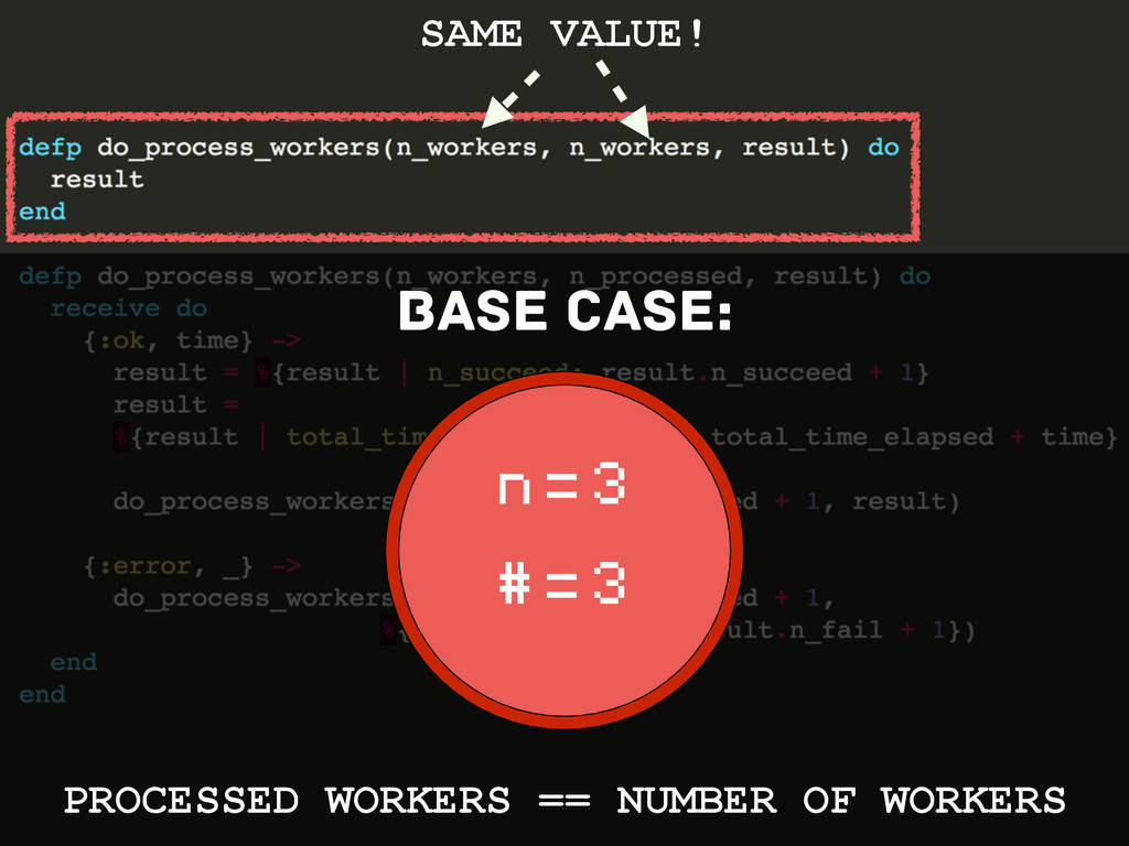 n = 3 # = 3 BASE CASE: ! ! ! ! ! ! PROCESSED WO...