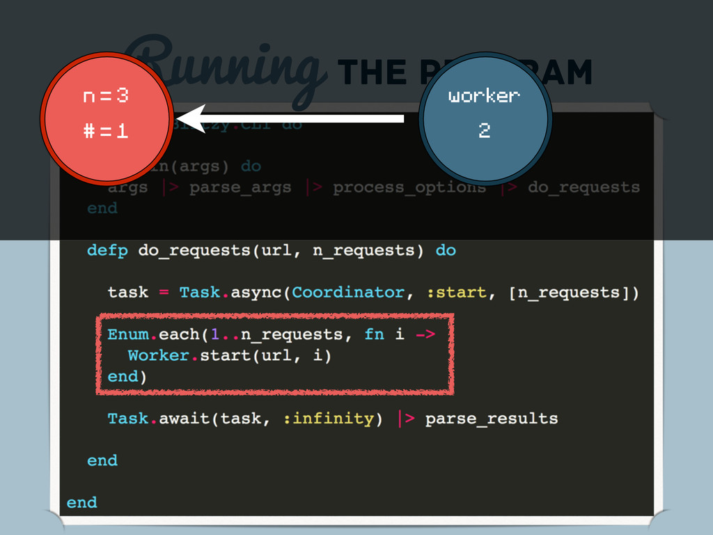 Running the program n = 3 # = 1 worker 2