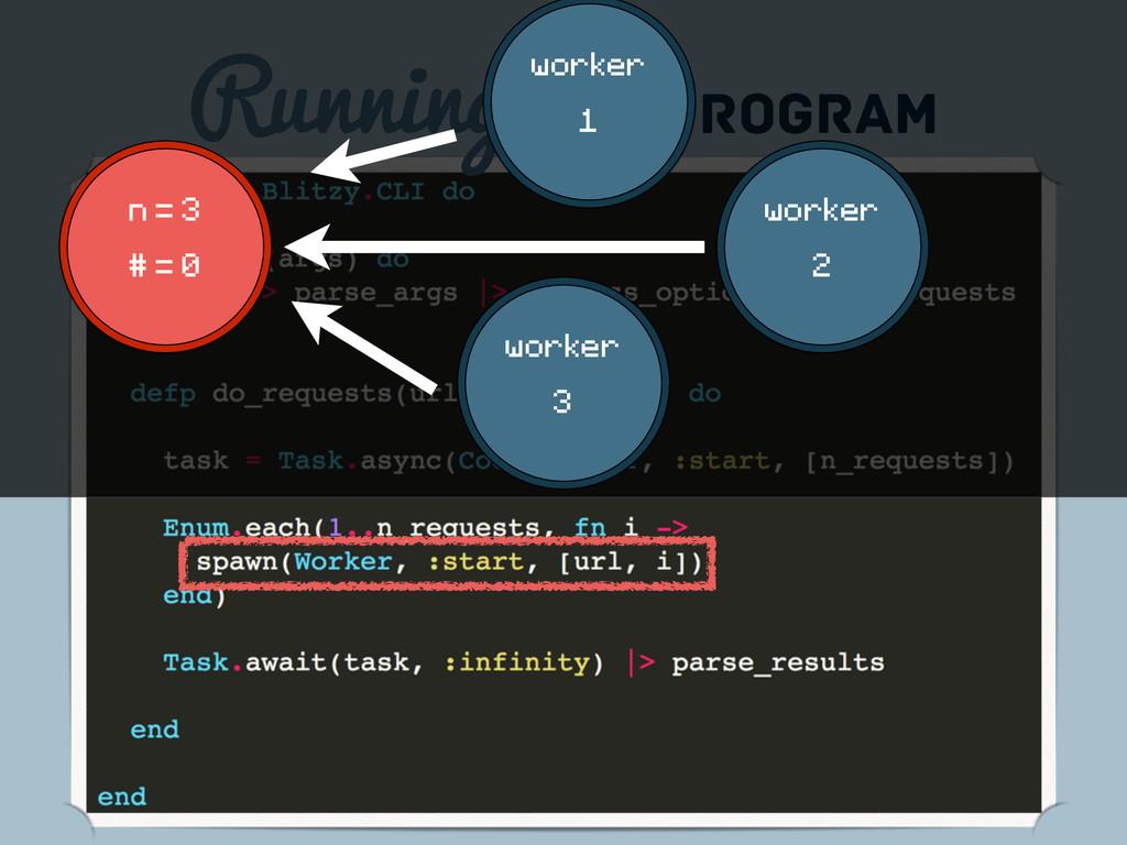 Running the program n = 3 # = 0 worker 1 worker...