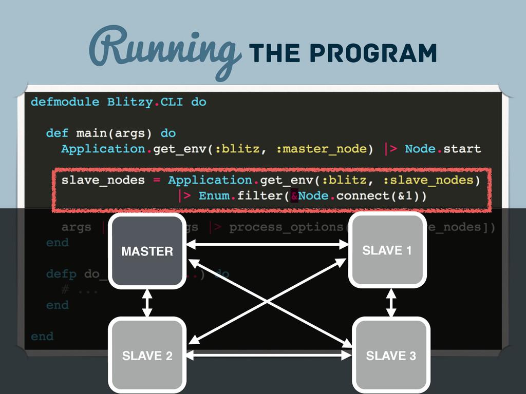 Running the program MASTER SLAVE 1 SLAVE 2 SLAV...