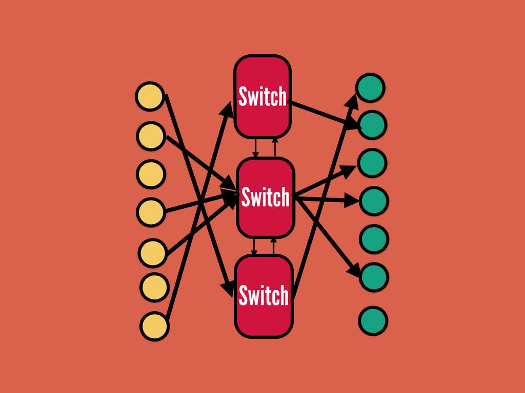 Switch Switch Switch