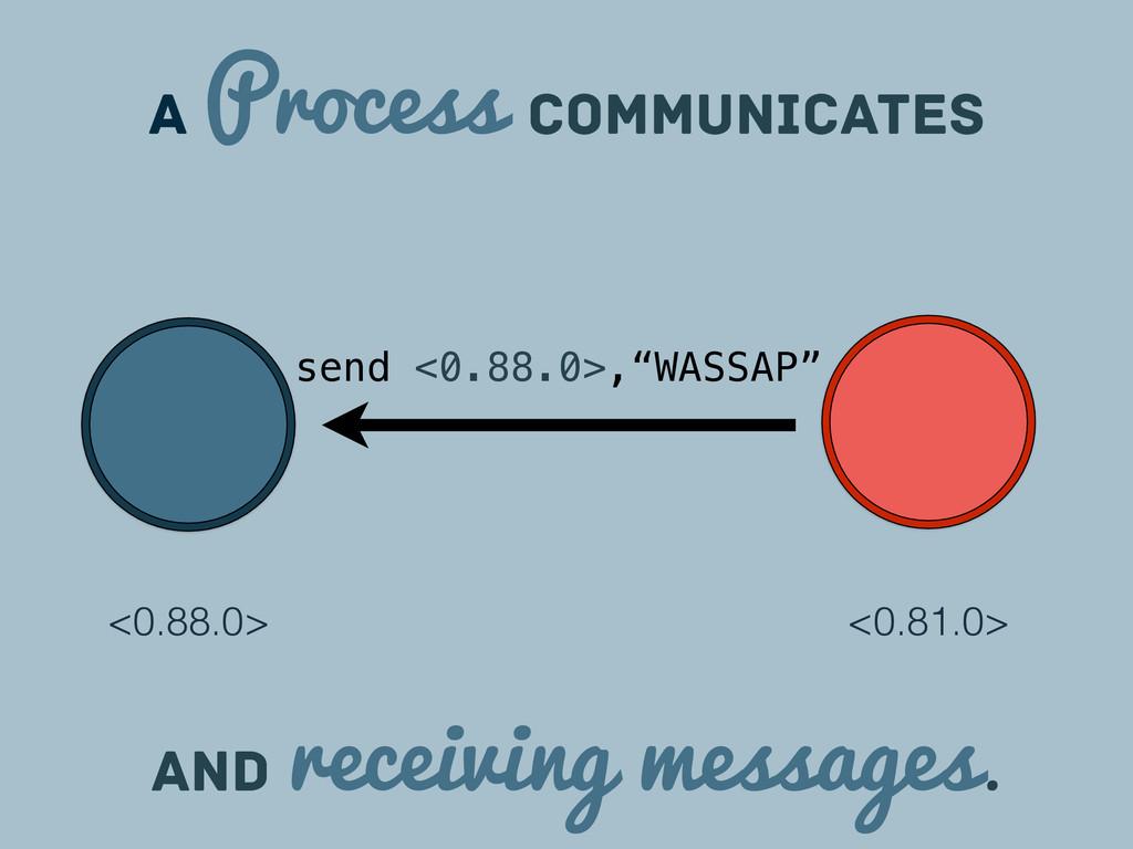 a Process communicates <0.81.0> <0.88.0> send <...