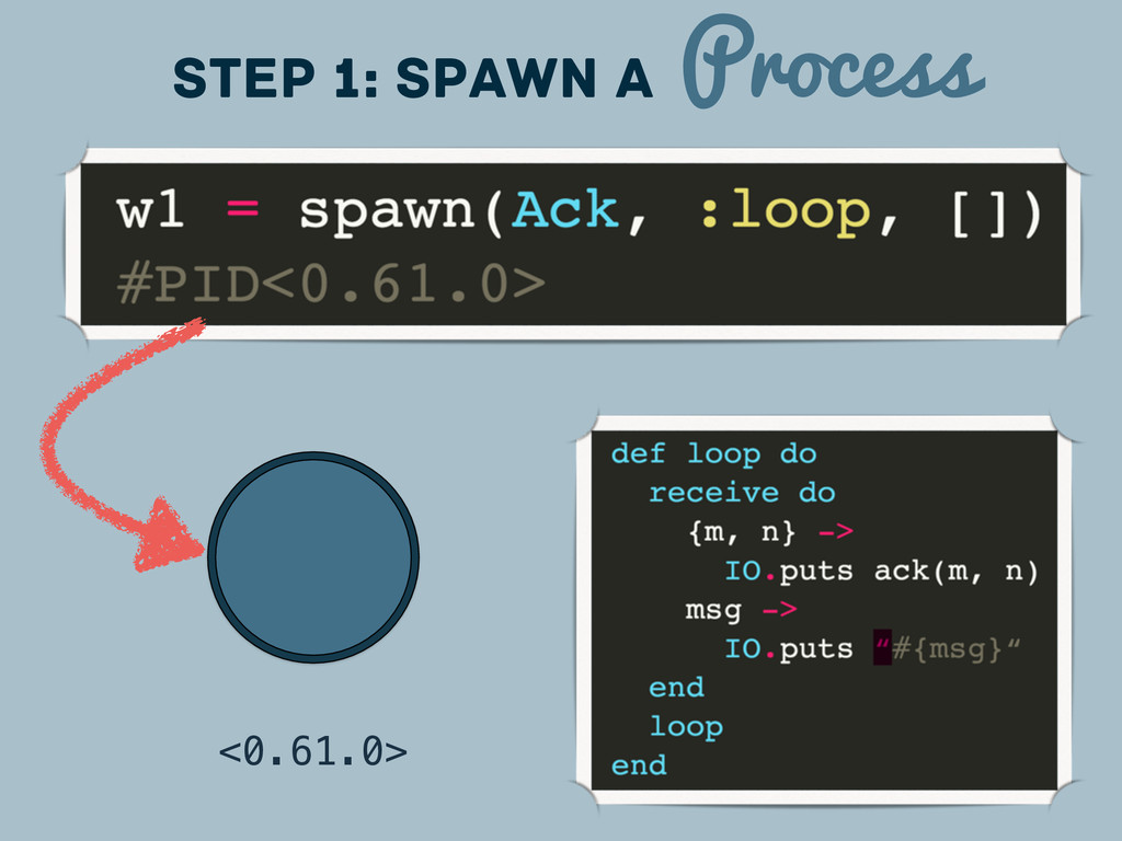 Step 1: spawn a Process <0.61.0>