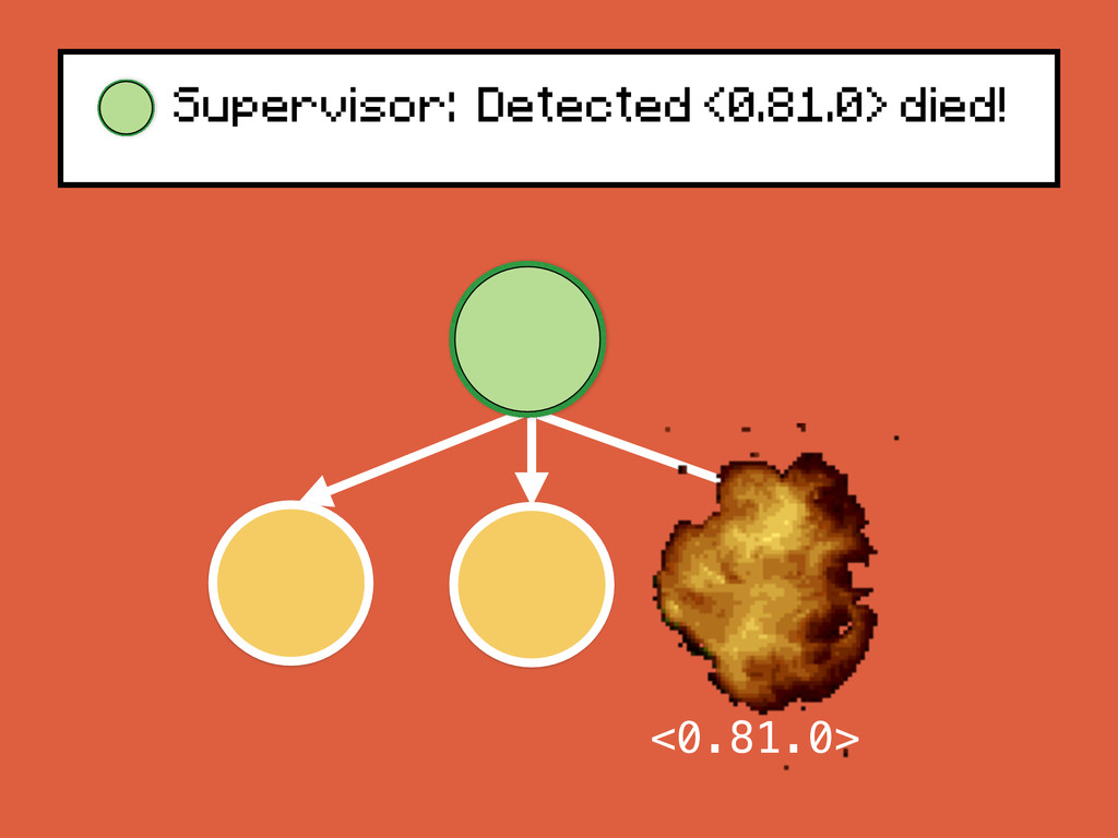 <0.81.0> Supervisor: Detected <0.81.0> died!