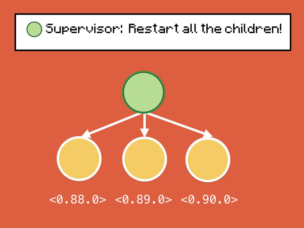 Supervisor: Restart all the children! <0.88.0> ...