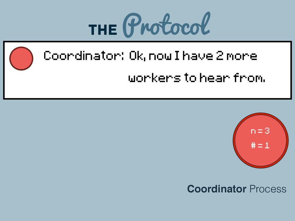 The Protocol Coordinator Process Coordinator: O...